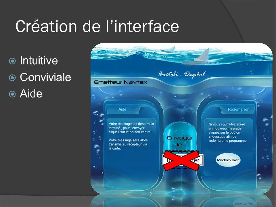 Création de linterface Intuitive Conviviale Aide