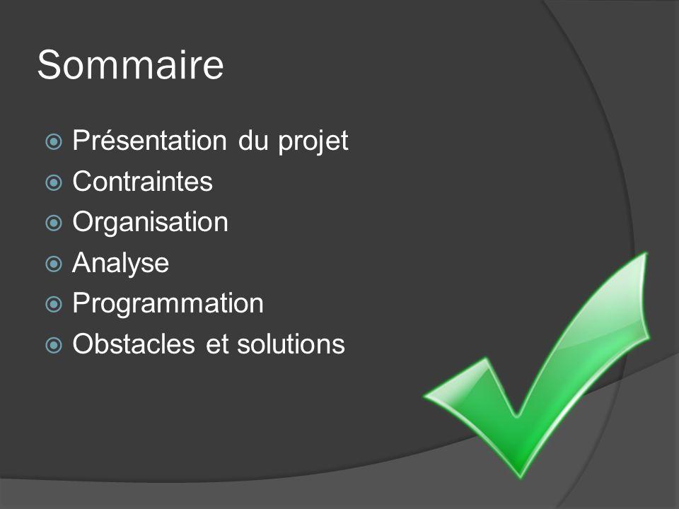 Sommaire Présentation du projet Contraintes Organisation Analyse Programmation Obstacles et solutions