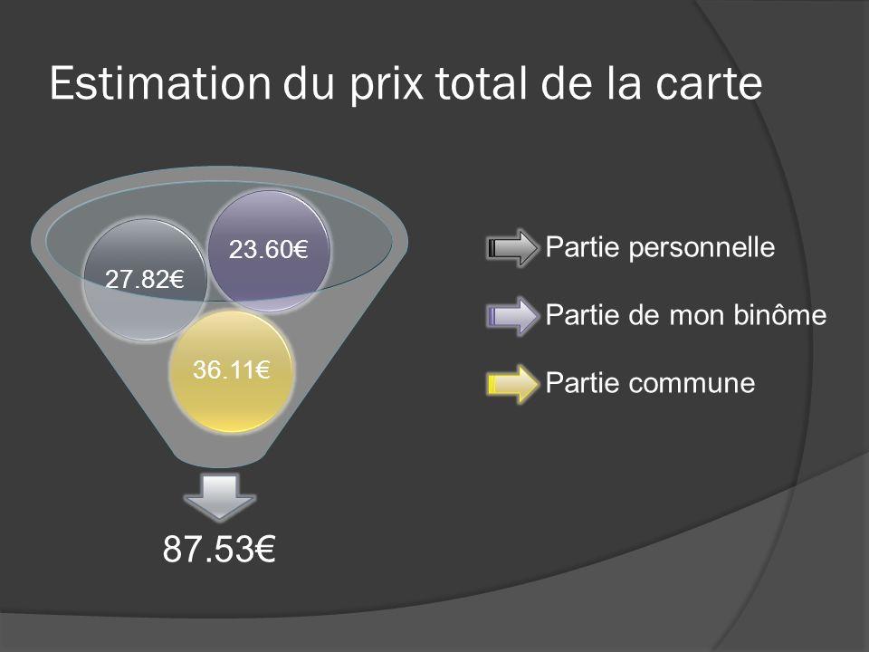 Estimation du prix total de la carte 87.53 36.1127.8223.60 Partie personnelle Partie de mon binôme Partie commune