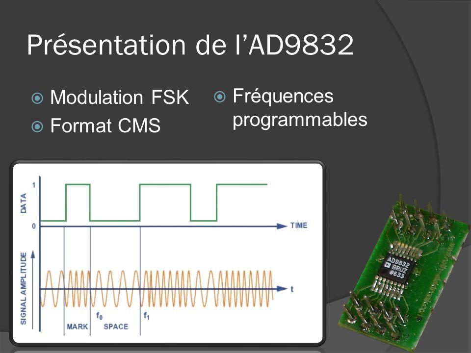 Présentation de lAD9832 Modulation FSK Format CMS Fréquences programmables