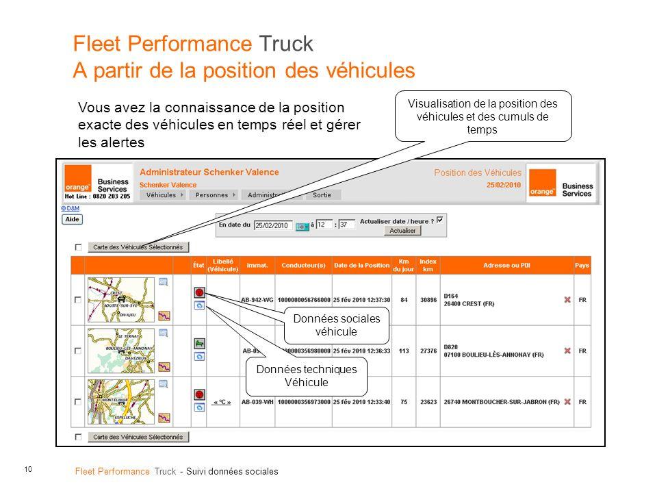 10 Fleet Performance Truck - Suivi données sociales Fleet Performance Truck A partir de la position des véhicules Données sociales véhicule Données techniques Véhicule Vous avez la connaissance de la position exacte des véhicules en temps réel et gérer les alertes Visualisation de la position des véhicules et des cumuls de temps