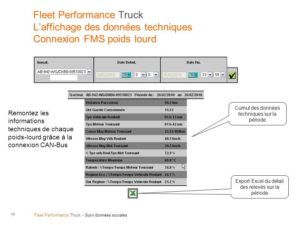 13 Fleet Performance Truck - Suivi données sociales Fleet Performance Truck Laffichage des données techniques Connexion FMS poids lourd Cumul des données techniques sur la période Export Excel du détail des relevés sur la période Remontez les informations techniques de chaque poids-lourd grâce à la connexion CAN-Bus