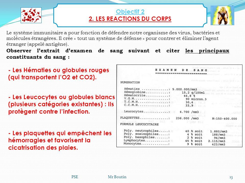 PSE Mr Boutin13 Objectif 2 2. LES REACTIONS DU CORPS Le système immunitaire a pour fonction de défendre notre organisme des virus, bactéries et molécu