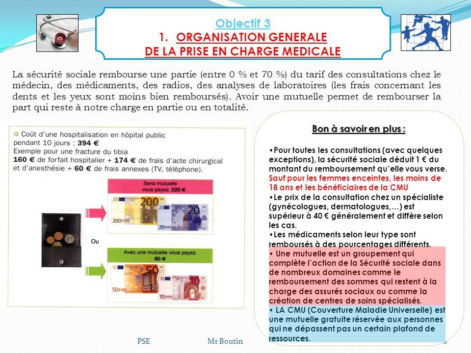 PSE Mr Boutin26 La sécurité sociale rembourse une partie (entre 0 % et 70 %) du tarif des consultations chez le médecin, des médicaments, des radios,