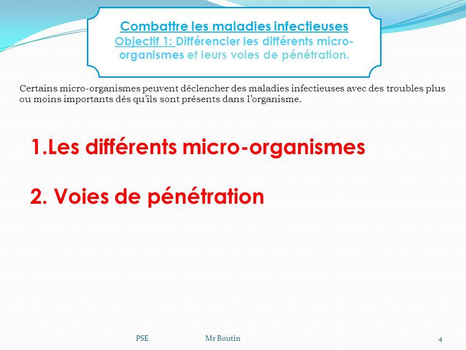 4 Combattre les maladies infectieuses Objectif 1: Différencier les différents micro- organismes et leurs voies de pénétration. Certains micro-organism