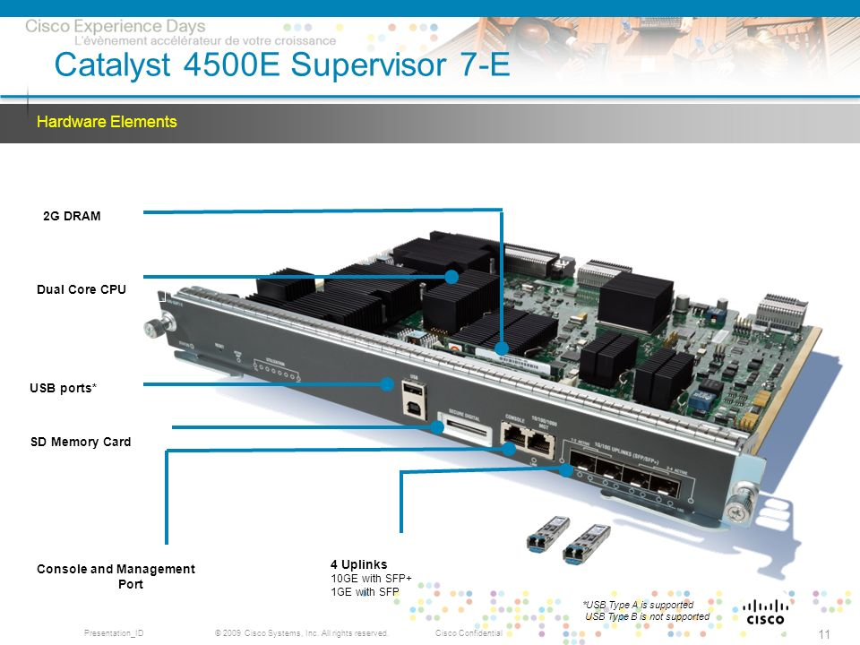 © 2009 Cisco Systems, Inc. All rights reserved.Cisco ConfidentialPresentation_ID 11 Catalyst 4500E Supervisor 7-E 4 Uplinks 10GE with SFP+ 1GE with SF