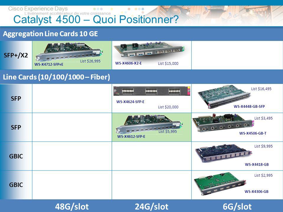 © 2009 Cisco Systems, Inc. All rights reserved.Cisco ConfidentialPresentation_ID 22 Aggregation Line Cards 10 GE SFP+/X2 Line Cards (10/100/1000 – Fib