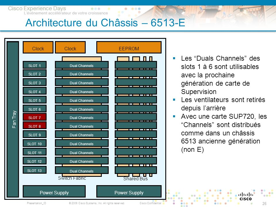 © 2009 Cisco Systems, Inc. All rights reserved.Cisco ConfidentialPresentation_ID 26 Architecture du Châssis – 6513-E Power Supply Fan Tray Power Suppl