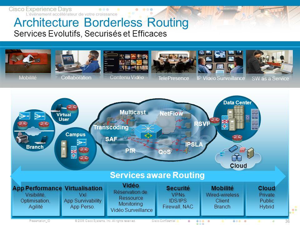 © 2009 Cisco Systems, Inc. All rights reserved.Cisco ConfidentialPresentation_ID 36 Architecture Borderless Routing Services Evolutifs, Securisés et E