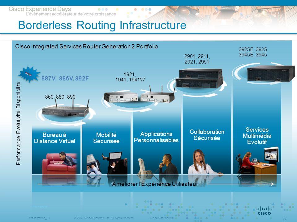 © 2009 Cisco Systems, Inc. All rights reserved.Cisco ConfidentialPresentation_ID 37 Borderless Routing Infrastructure Performance, Evolutivité, Dispon