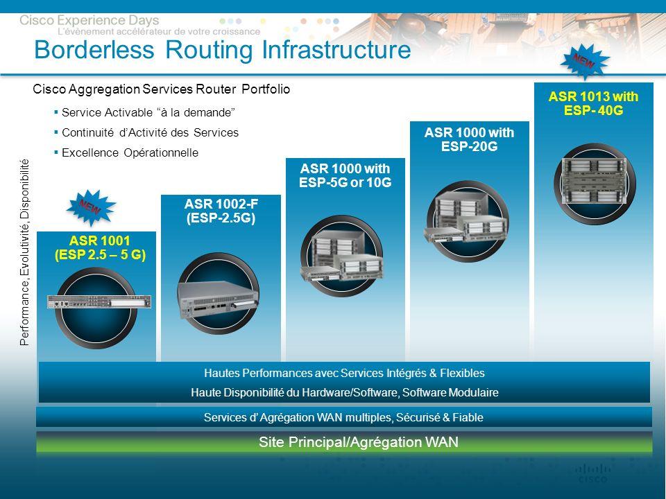 © 2009 Cisco Systems, Inc. All rights reserved.Cisco ConfidentialPresentation_ID 40 ASR 1002-F (ESP-2.5G) ASR 1000 with ESP-5G or 10G ASR 1000 with ES