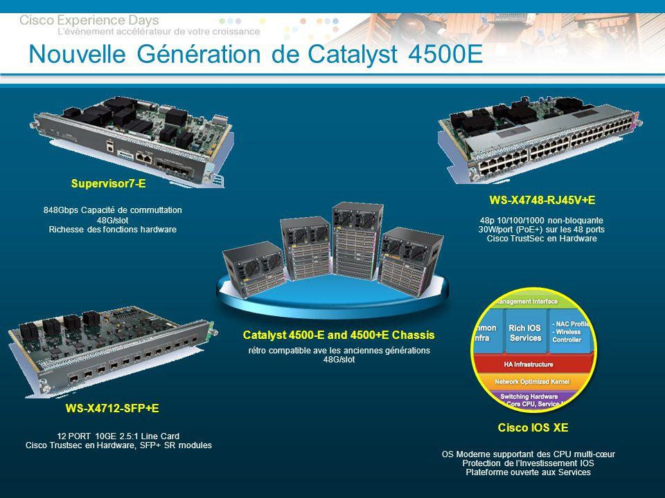 © 2009 Cisco Systems, Inc. All rights reserved.Cisco ConfidentialPresentation_ID 7 Nouvelle Génération de Catalyst 4500E Catalyst 4500-E and 4500+E Ch