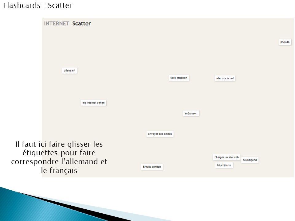 Flashcards : Scatter Il faut ici faire glisser les étiquettes pour faire correspondre lallemand et le français