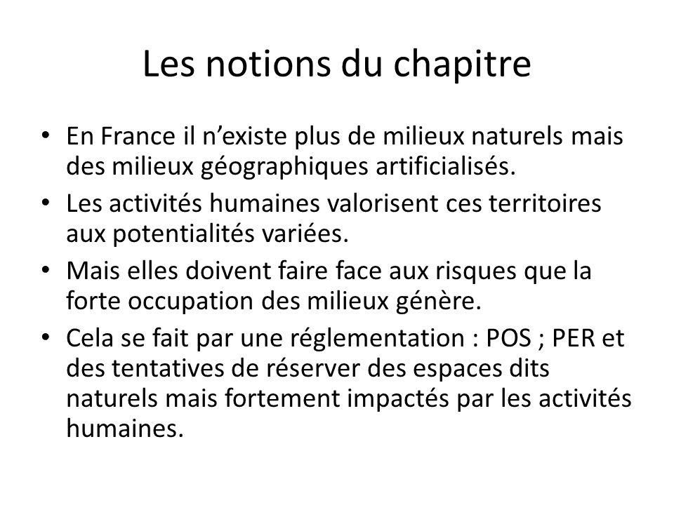 Les notions du chapitre En France il nexiste plus de milieux naturels mais des milieux géographiques artificialisés. Les activités humaines valorisent