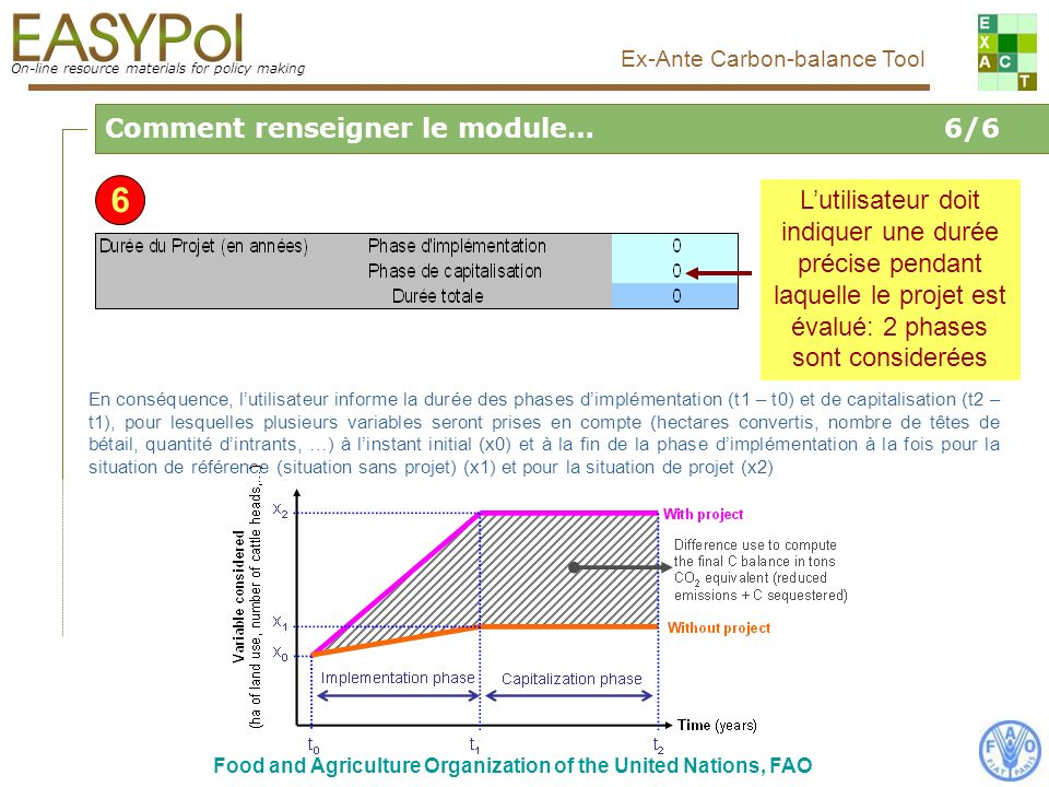 On-line resource materials for policy making Food and Agriculture Organization of the United Nations, FAO Ex-Ante Carbon-balance Tool Comment renseign