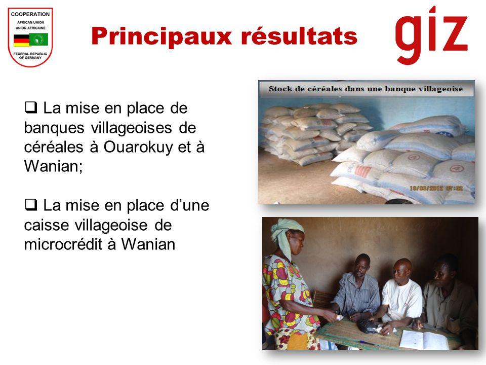 Principaux résultats La mise en place de banques villageoises de céréales à Ouarokuy et à Wanian; La mise en place dune caisse villageoise de microcré