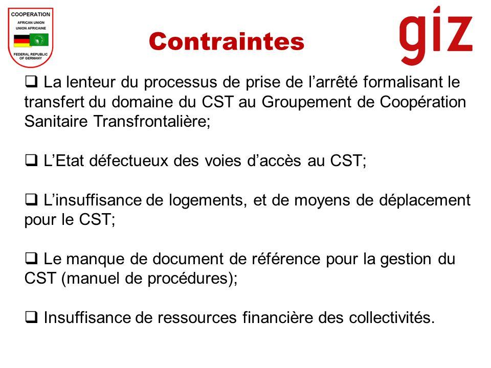 Contraintes La lenteur du processus de prise de larrêté formalisant le transfert du domaine du CST au Groupement de Coopération Sanitaire Transfrontal