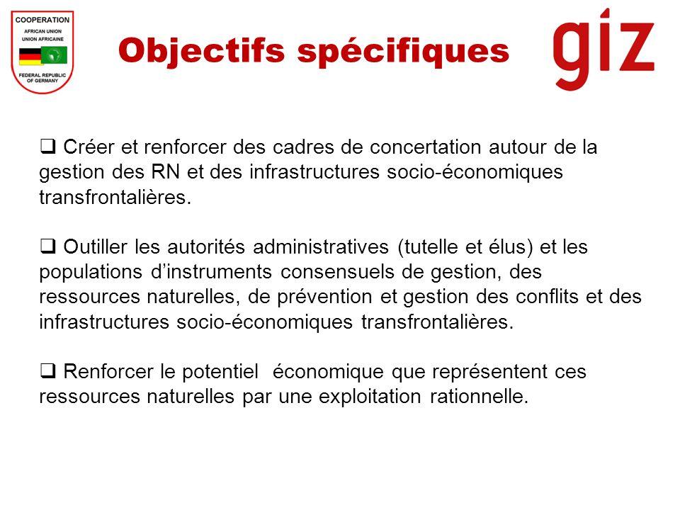 Objectifs spécifiques Créer et renforcer des cadres de concertation autour de la gestion des RN et des infrastructures socio-économiques transfrontali
