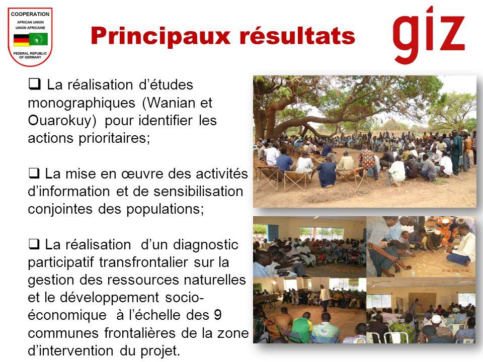 Principaux résultats La réalisation détudes monographiques (Wanian et Ouarokuy) pour identifier les actions prioritaires; La mise en œuvre des activit
