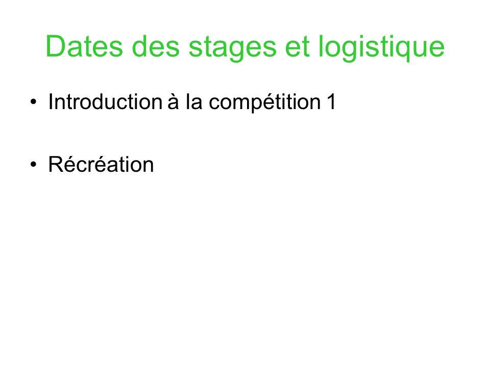 Dates des stages et logistique Introduction à la compétition 1 Récréation