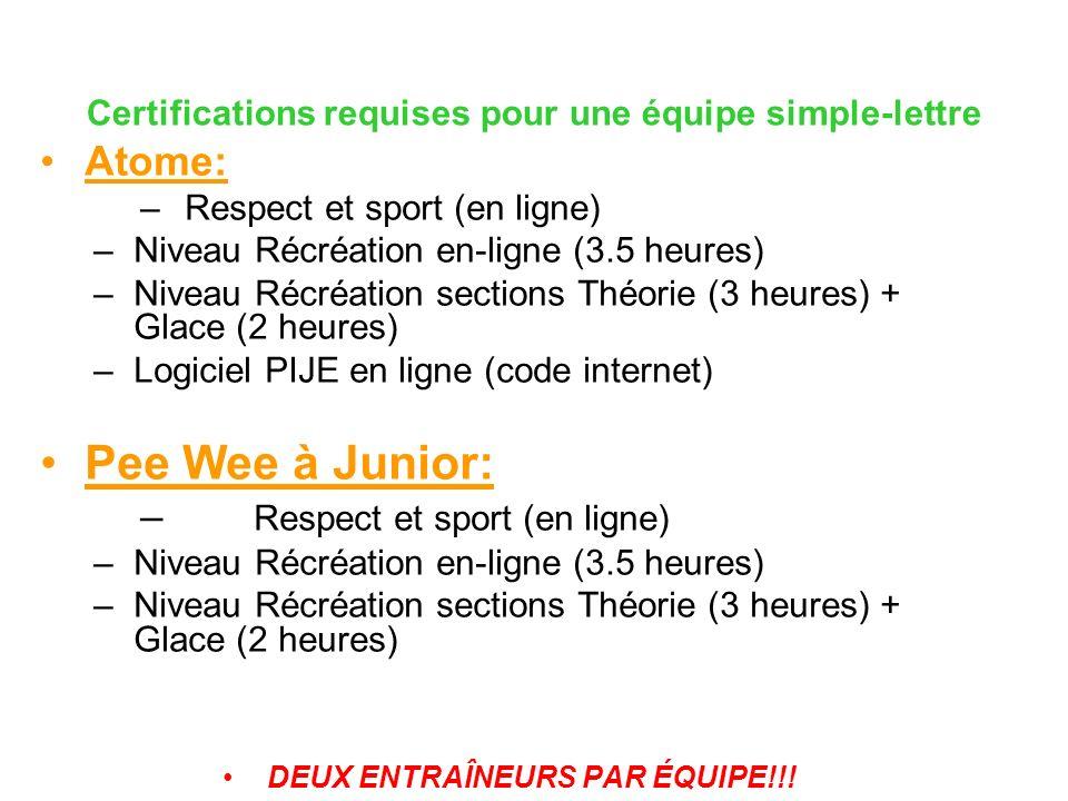 Certifications requises pour une équipe simple-lettre Atome: –Respect et sport (en ligne) –Niveau Récréation en-ligne (3.5 heures) –Niveau Récréation sections Théorie (3 heures) + Glace (2 heures) –Logiciel PIJE en ligne (code internet) Pee Wee à Junior: – Respect et sport (en ligne) –Niveau Récréation en-ligne (3.5 heures) –Niveau Récréation sections Théorie (3 heures) + Glace (2 heures) DEUX ENTRAÎNEURS PAR ÉQUIPE!!!