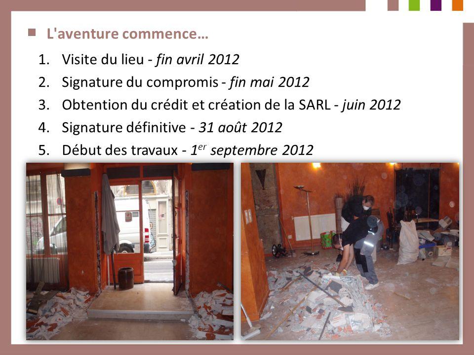 1.Visite du lieu - fin avril 2012 2.Signature du compromis - fin mai 2012 3.Obtention du crédit et création de la SARL - juin 2012 4.Signature définit