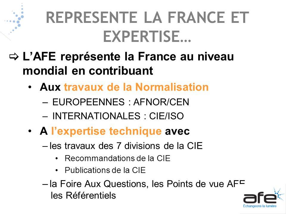 REPRESENTE LA FRANCE ET EXPERTISE… LAFE représente la France au niveau mondial en contribuant Aux travaux de la Normalisation – EUROPEENNES : AFNOR/CE