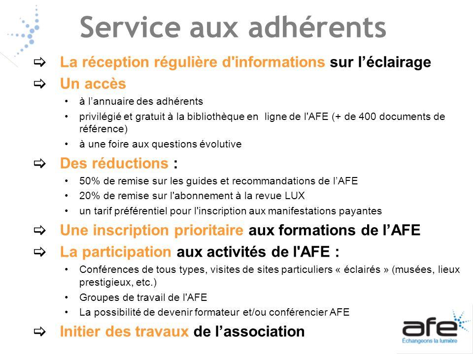 POUR NOUS CONTACTER… www.afe-eclairage.com.fr Afe Région Nord Bernard CABY bernard.caby@free.fr Tél.