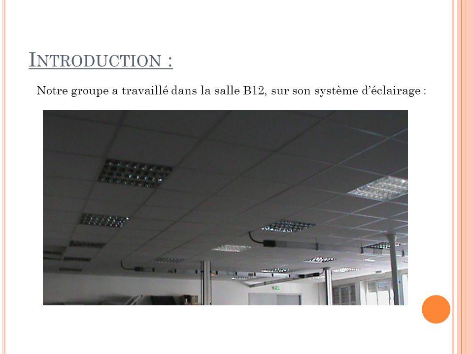 I NTRODUCTION : Notre groupe a travaillé dans la salle B12, sur son système déclairage :