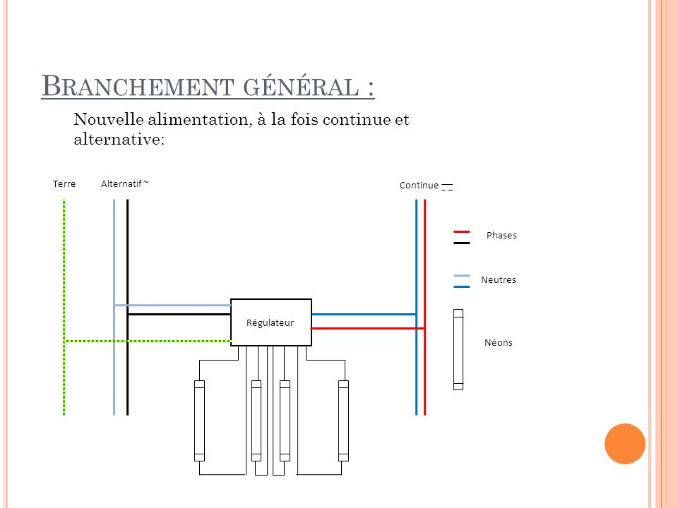 B RANCHEMENT DU RÉGULATEUR : Le branchement entre le ballast électronique et le régulateur était très différent : Régulateur Philips Ballast électronique « esse-ci » Pour le câblage: Il fallait des fils de 0.75mm² pour lalimentation continue (1-10V) alors que pour lalimentation alternative, nous avons utilisé des fils de diamètre 1.5mm² (230V).