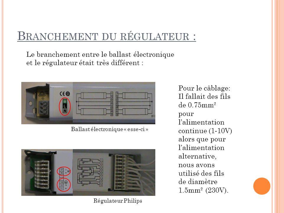 B RANCHEMENT DU RÉGULATEUR : Le branchement entre le ballast électronique et le régulateur était très différent : Régulateur Philips Ballast électroni