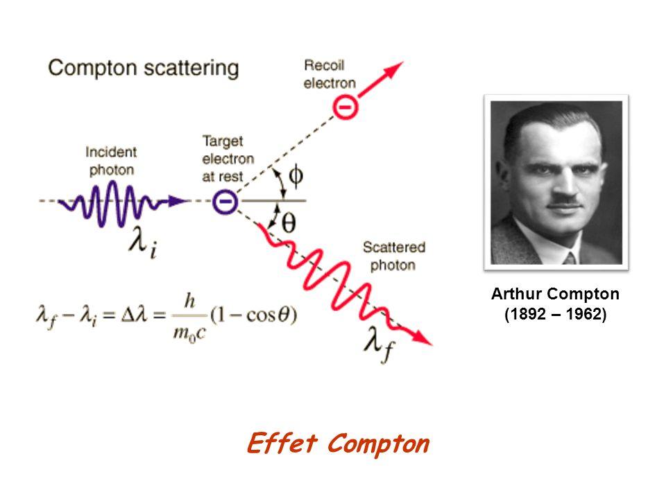 Effet Compton Arthur Compton (1892 – 1962)