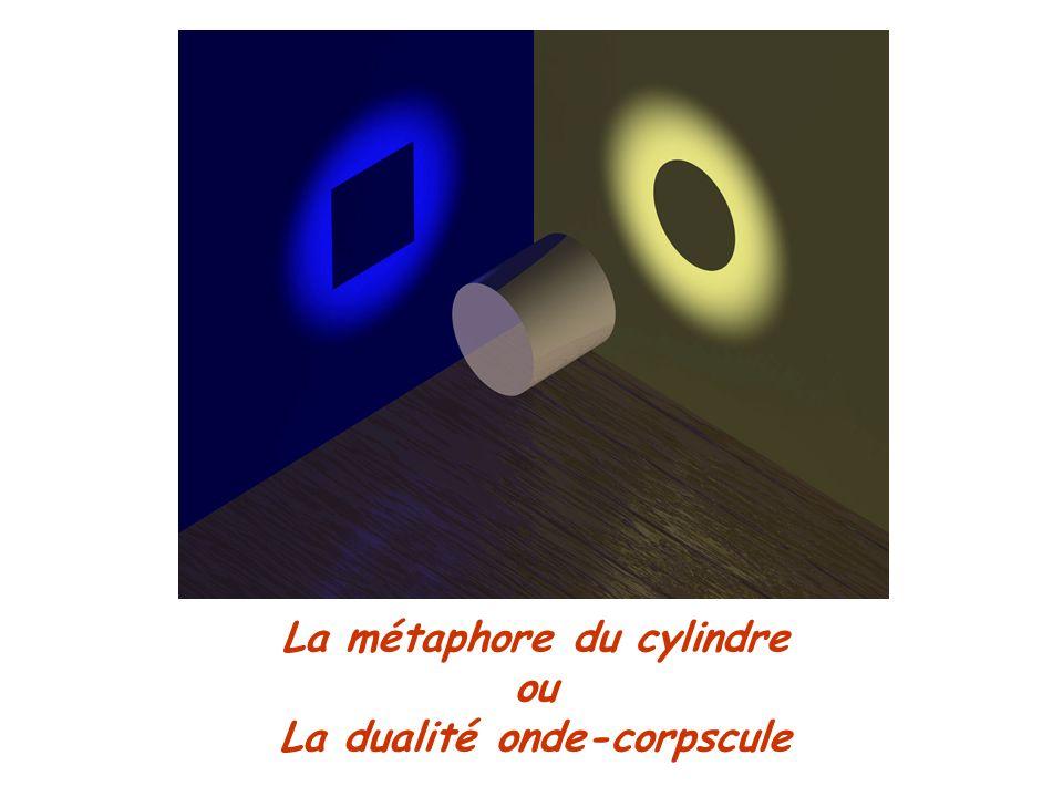 La métaphore du cylindre ou La dualité onde-corpscule