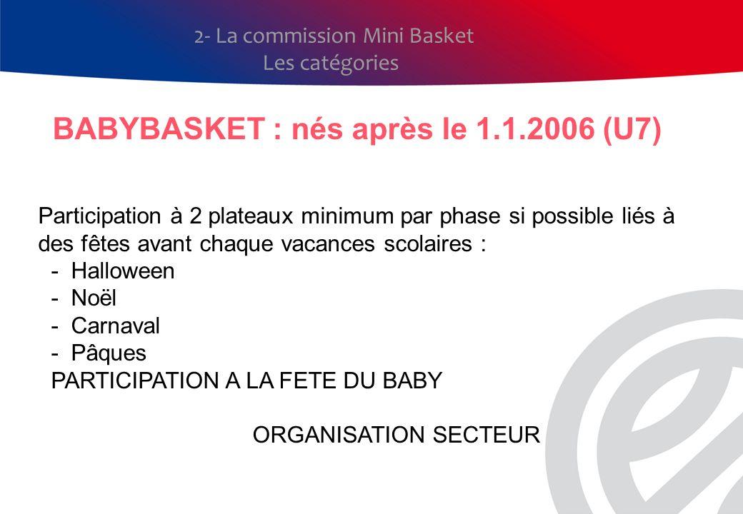 Les catégories BABYBASKET : nés après le 1.1.2006 (U7) Participation à 2 plateaux minimum par phase si possible liés à des fêtes avant chaque vacances