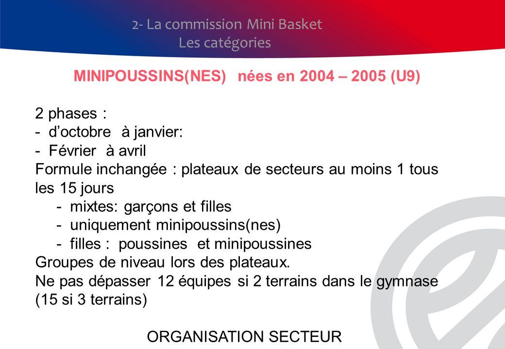 2- La commission Mini Basket Les catégories MINIPOUSSINS(NES) nées en 2004 – 2005 (U9) 2 phases : - doctobre à janvier: - Février à avril Formule inch