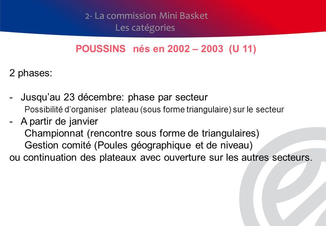 2- La commission Mini Basket Les catégories POUSSINS nés en 2002 – 2003 (U 11) 2 phases: -Jusquau 23 décembre: phase par secteur Possibilité dorganise