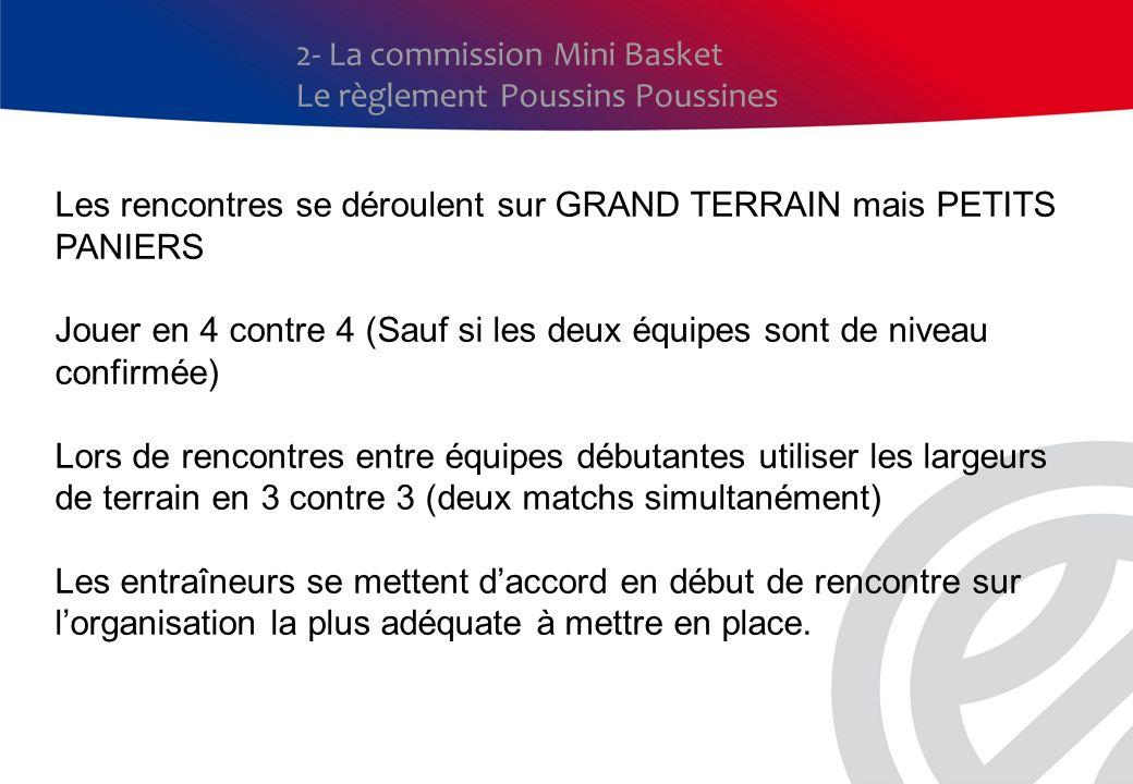 2- La commission Mini Basket Le règlement Poussins Poussines Les rencontres se déroulent sur GRAND TERRAIN mais PETITS PANIERS Jouer en 4 contre 4 (Sa