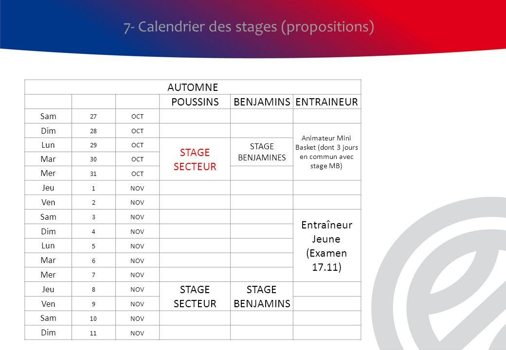 7- Calendrier des stages (propositions) AUTOMNE POUSSINSBENJAMINSENTRAINEUR Sam 27OCT Dim 28OCT Animateur Mini Basket (dont 3 jours en commun avec sta