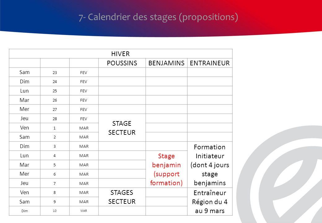 7- Calendrier des stages (propositions) HIVER POUSSINSBENJAMINSENTRAINEUR Sam 23FEV Dim 24FEV Lun 25FEV Mar 26FEV Mer 27FEV Jeu 28FEV STAGE SECTEUR Ve