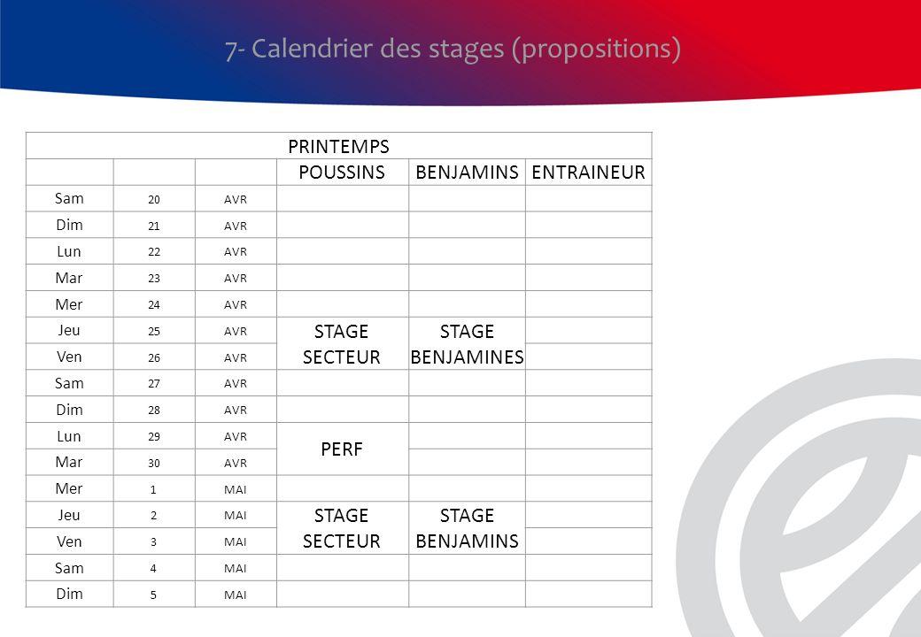 7- Calendrier des stages (propositions) PRINTEMPS POUSSINSBENJAMINSENTRAINEUR Sam 20AVR Dim 21AVR Lun 22AVR Mar 23AVR Mer 24AVR Jeu 25AVR STAGE SECTEU