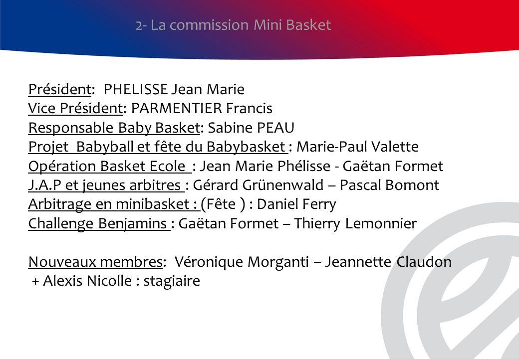 2- La commission Mini Basket Président: PHELISSE Jean Marie Vice Président: PARMENTIER Francis Responsable Baby Basket: Sabine PEAU Projet Babyball et