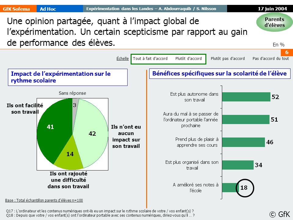 GfK SofemaAd Hoc Expérimentation dans les Landes – A.