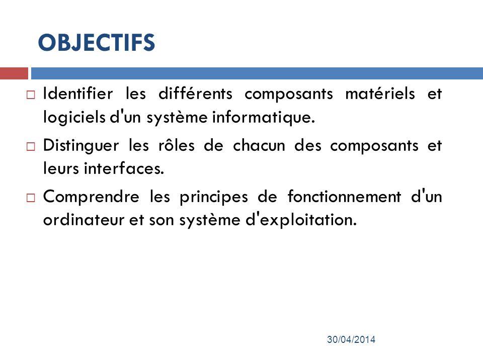 OBJECTIFS Identifier les différents composants matériels et logiciels d un système informatique.