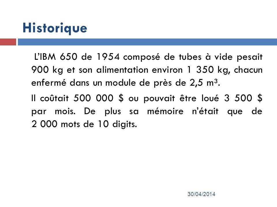 Historique LIBM 650 de 1954 composé de tubes à vide pesait 900 kg et son alimentation environ 1 350 kg, chacun enfermé dans un module de près de 2,5 m³.