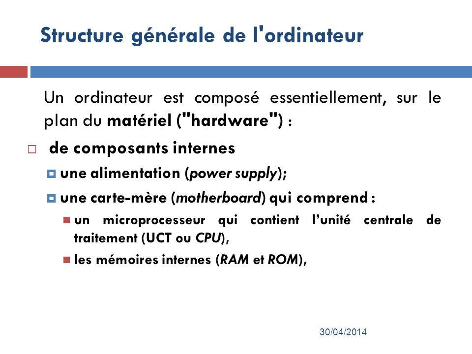 Structure générale de l ordinateur Un ordinateur est composé essentiellement, sur le plan du matériel ( hardware ) : de composants internes une alimentation (power supply); une carte-mère (motherboard) qui comprend : un microprocesseur qui contient lunité centrale de traitement (UCT ou CPU), les mémoires internes (RAM et ROM), 30/04/2014