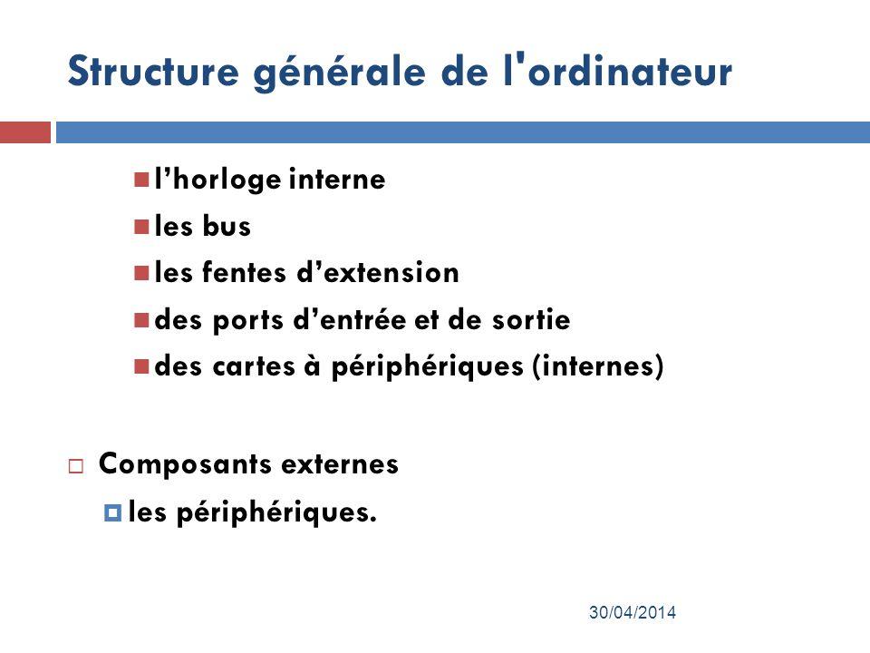 Structure générale de l ordinateur lhorloge interne les bus les fentes dextension des ports dentrée et de sortie des cartes à périphériques (internes) Composants externes les périphériques.