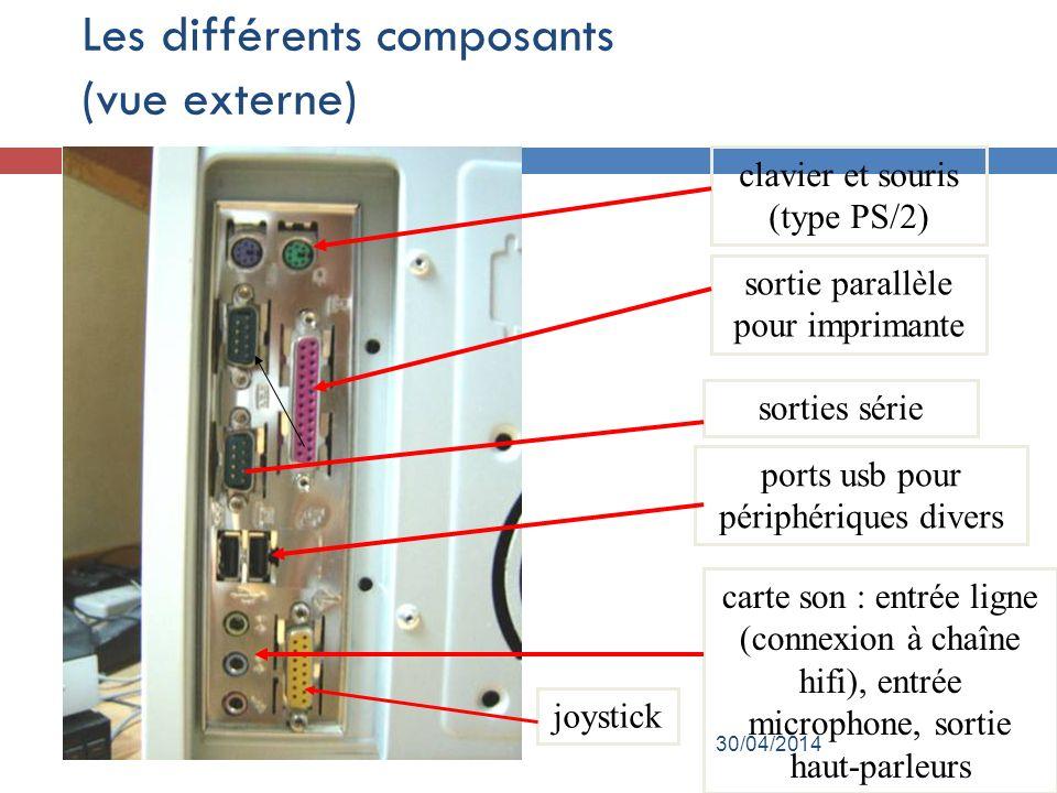 Les différents composants (vue externe) clavier et souris (type PS/2) sortie parallèle pour imprimante sorties série ports usb pour périphériques divers carte son : entrée ligne (connexion à chaîne hifi), entrée microphone, sortie haut-parleurs joystick 30/04/2014
