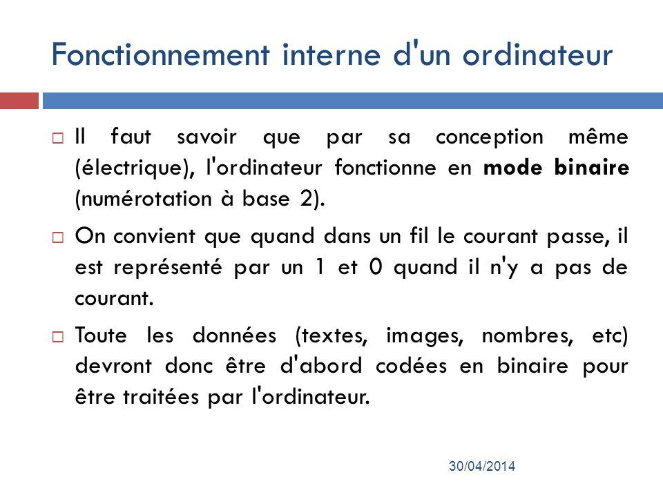 Fonctionnement interne d un ordinateur Il faut savoir que par sa conception même (électrique), l ordinateur fonctionne en mode binaire (numérotation à base 2).