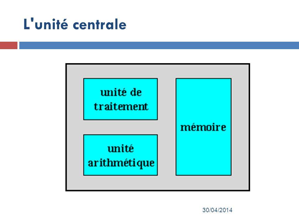 L unité centrale 30/04/2014