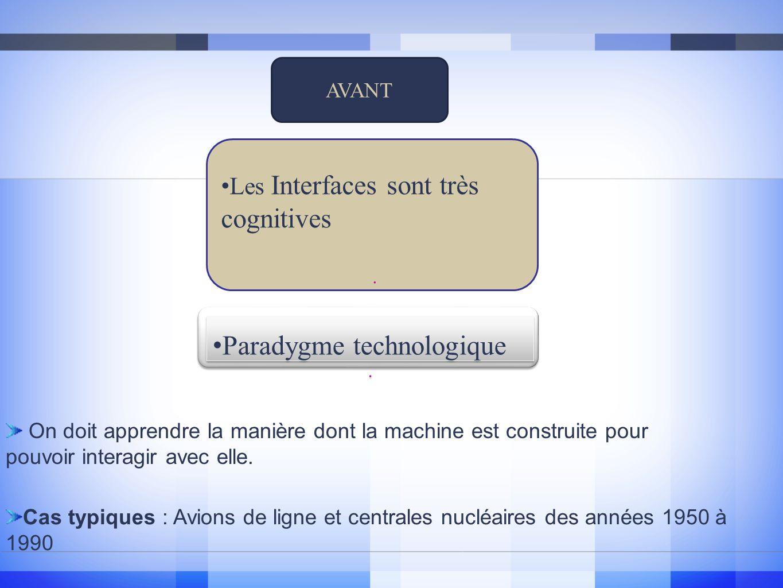 AVANT Les Interfaces sont très cognitives.